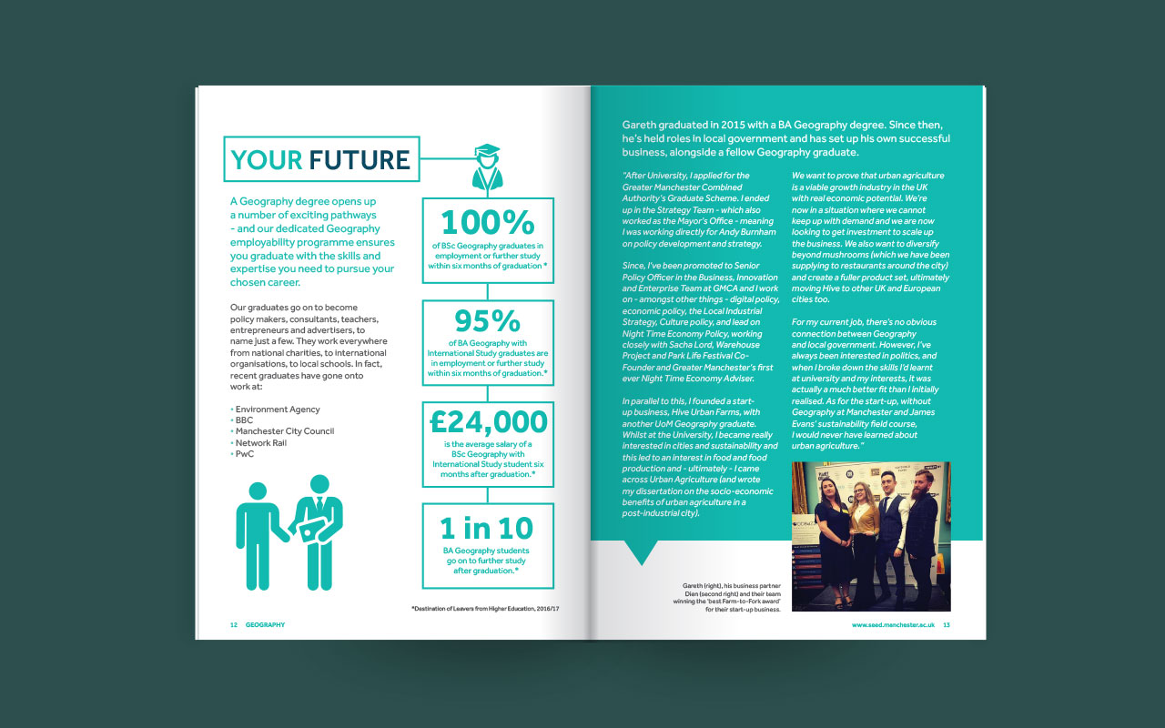 The University of Manchester – Nectar Creative – Graphic